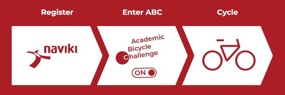 Logo des Academic Bicycle Challenge Events