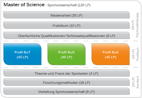 Ueberblick_MA-Science.jpg